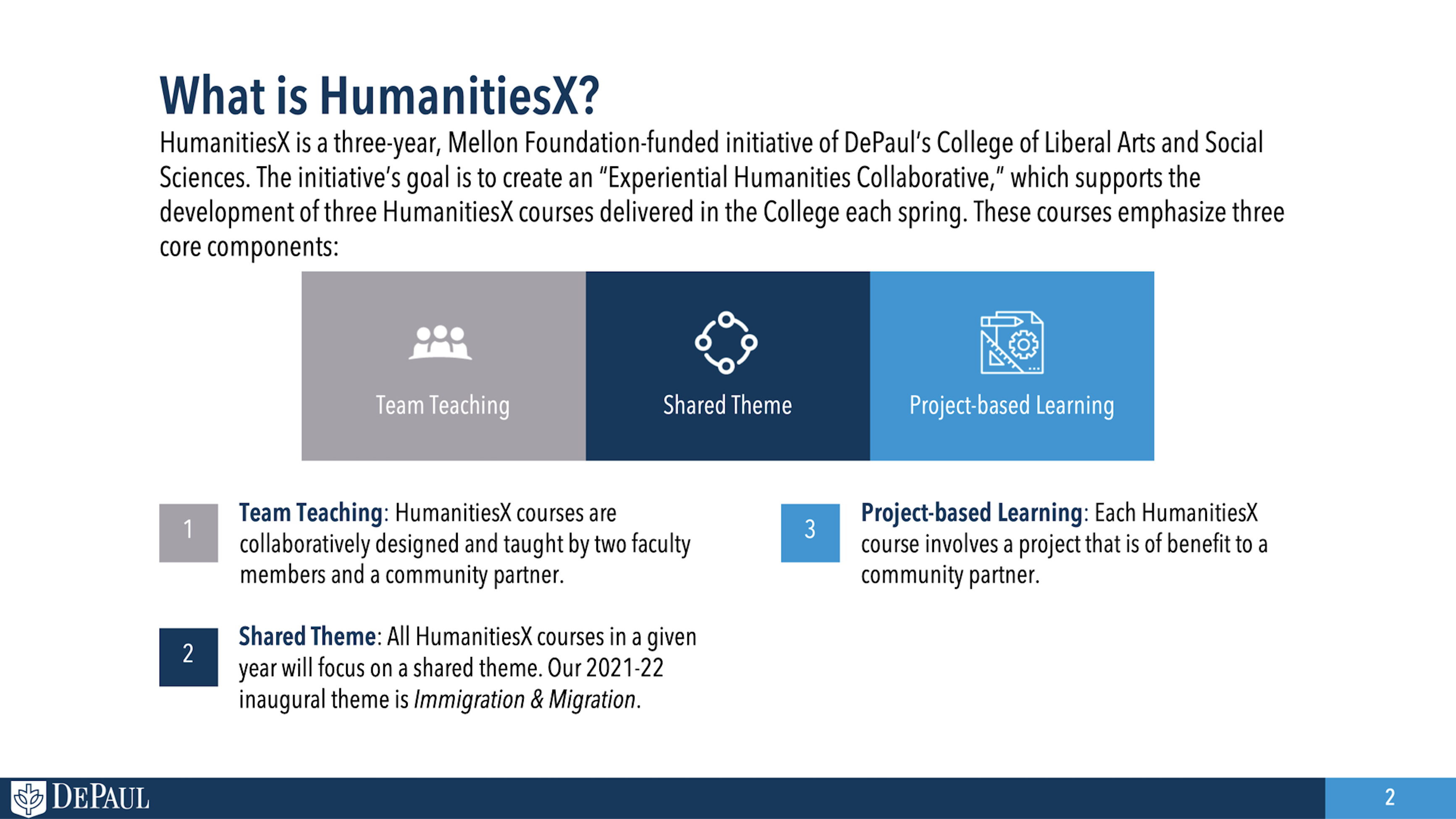 HumanitiesX Collaborative information slides on structure and model