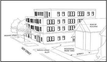 Architecture Design Guidelines